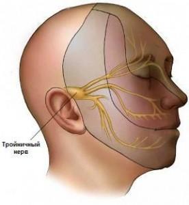 Основные причины боли в голове