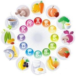 Использование витаминов при остеохондрозе