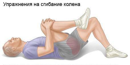 Боль в колене при вставании после сидения причины лечение профилактика